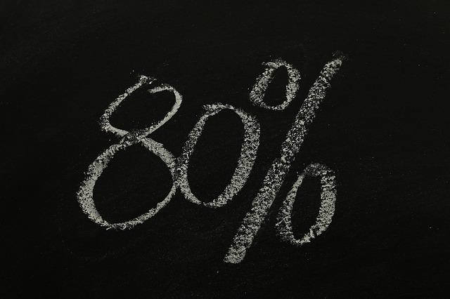 chalkboard 80% social media Perth copywriting